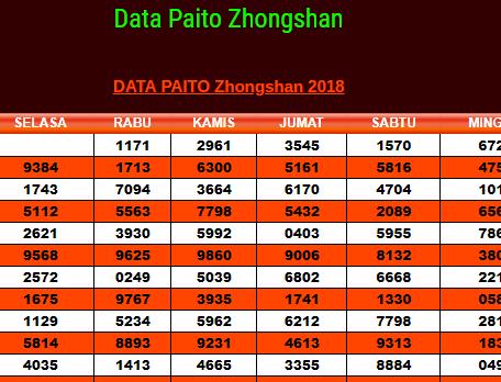 Paito Sgp Warna Lengkap Dari 2016